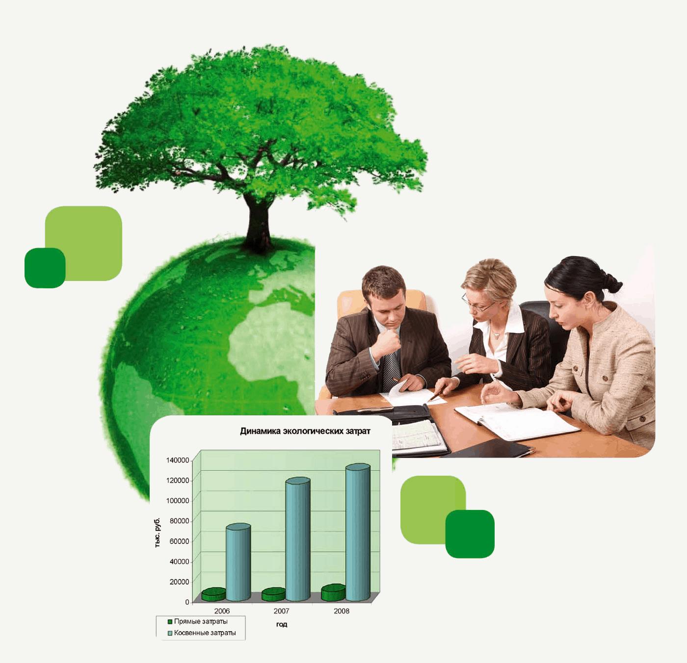 Затраты на экологию